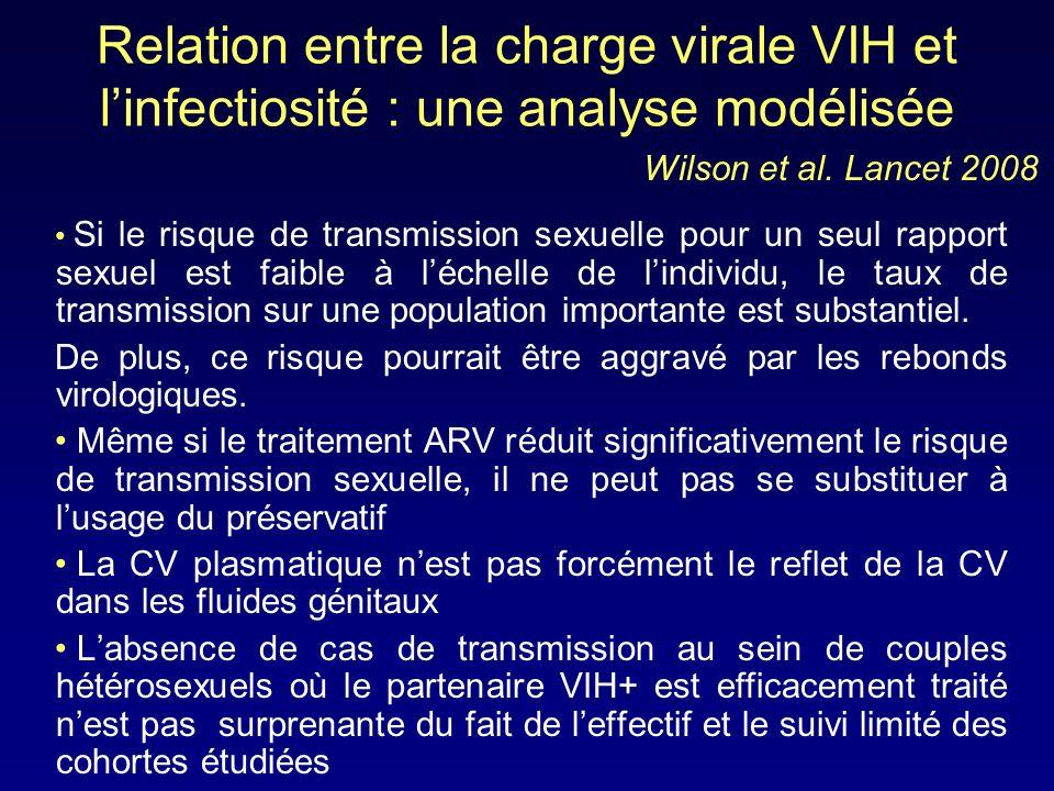 Relation entre la charge virale VIH et linfectiosité : une analyse modélisée Si le risque de transmission sexuelle pour un seul rapport sexuel est fai