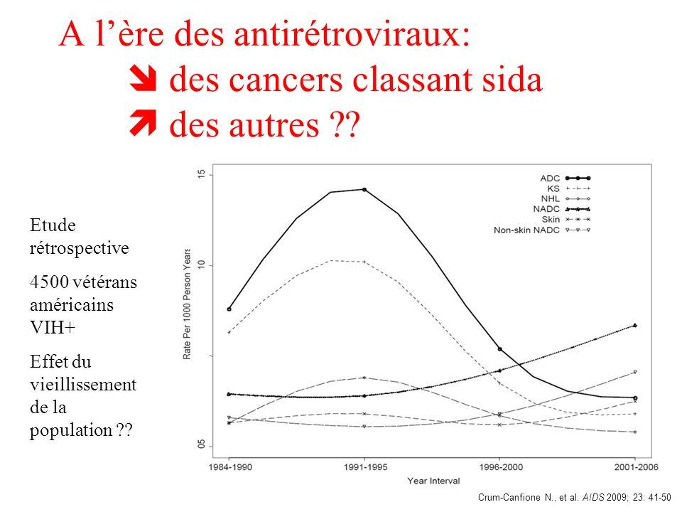 A lère des antirétroviraux: des cancers classant sida des autres ?? Crum-Canfione N., et al. AIDS 2009; 23: 41-50 Etude rétrospective 4500 vétérans am