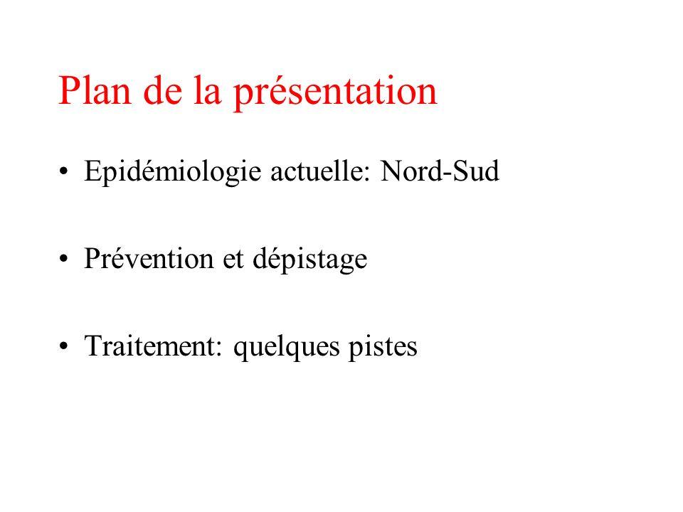 Plan de la présentation Epidémiologie actuelle: Nord-Sud Prévention et dépistage Traitement: quelques pistes