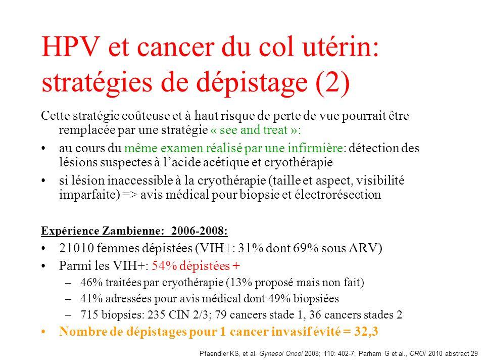 HPV et cancer du col utérin: stratégies de dépistage (2) Cette stratégie coûteuse et à haut risque de perte de vue pourrait être remplacée par une str
