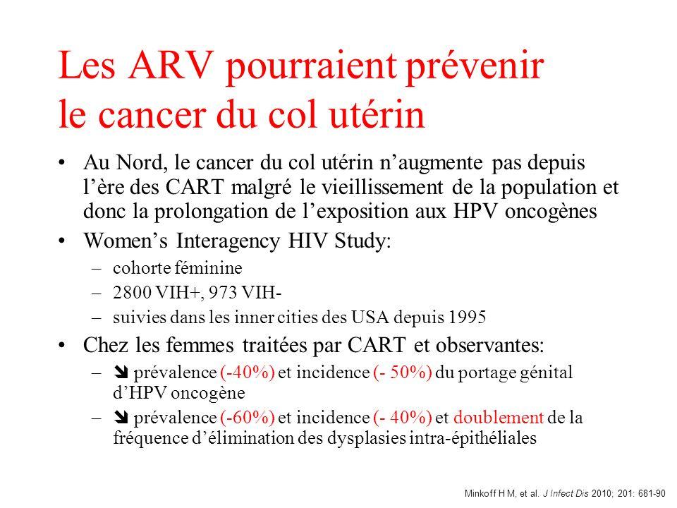 Les ARV pourraient prévenir le cancer du col utérin Au Nord, le cancer du col utérin naugmente pas depuis lère des CART malgré le vieillissement de la