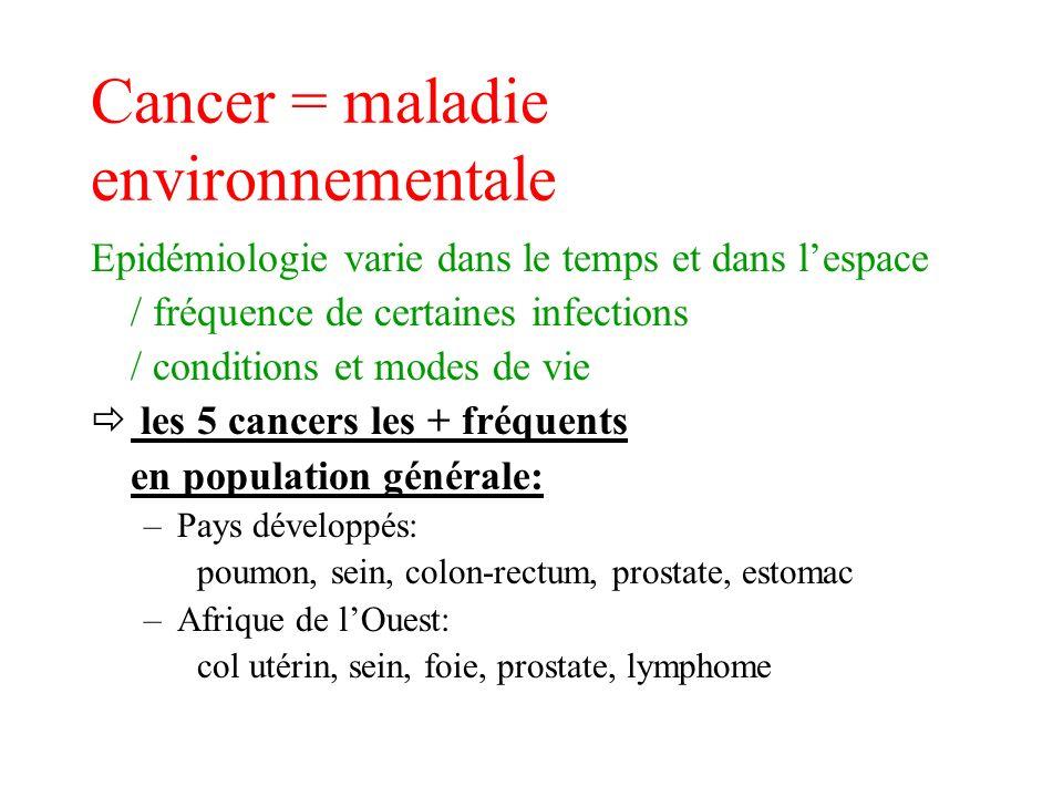 Cancer = maladie environnementale Epidémiologie varie dans le temps et dans lespace / fréquence de certaines infections / conditions et modes de vie l