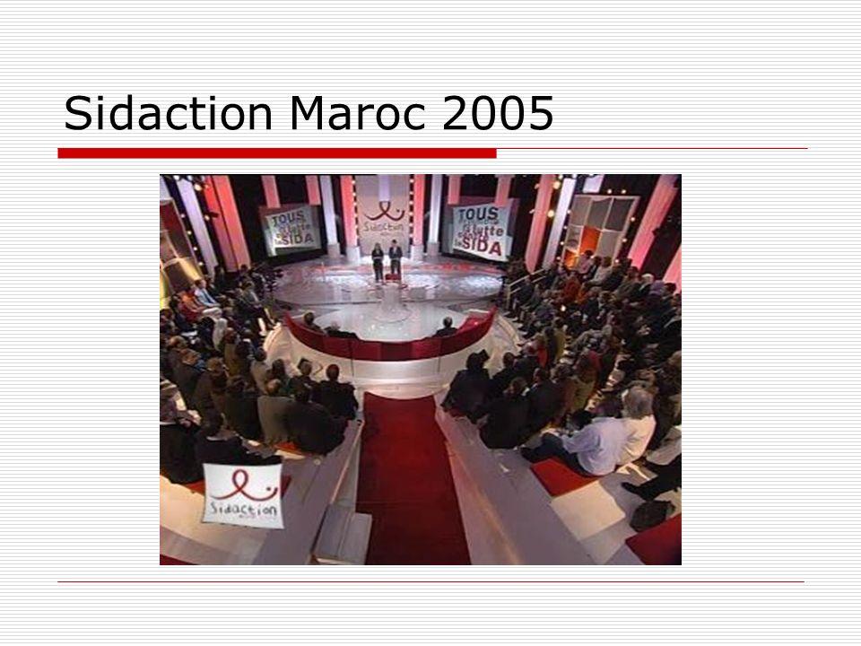 Sidaction Maroc 2005