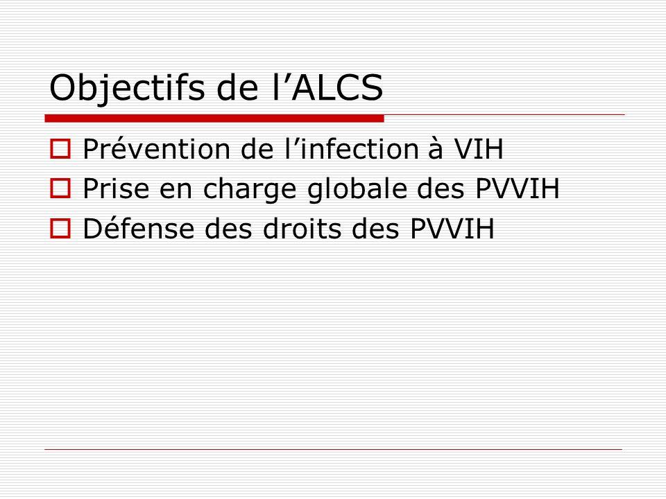 Objectifs de lALCS Prévention de linfection à VIH Prise en charge globale des PVVIH Défense des droits des PVVIH