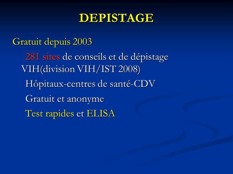 DEPISTAGE Gratuit depuis 2003 281 sites de conseils et de dépistage VIH(division VIH/IST 2008) 281 sites de conseils et de dépistage VIH(division VIH/