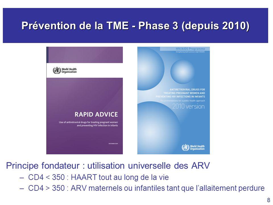 Prévention de la TME - Phase 3 (depuis 2010) Principe fondateur : utilisation universelle des ARV –CD4 < 350 : HAART tout au long de la vie –CD4 > 350
