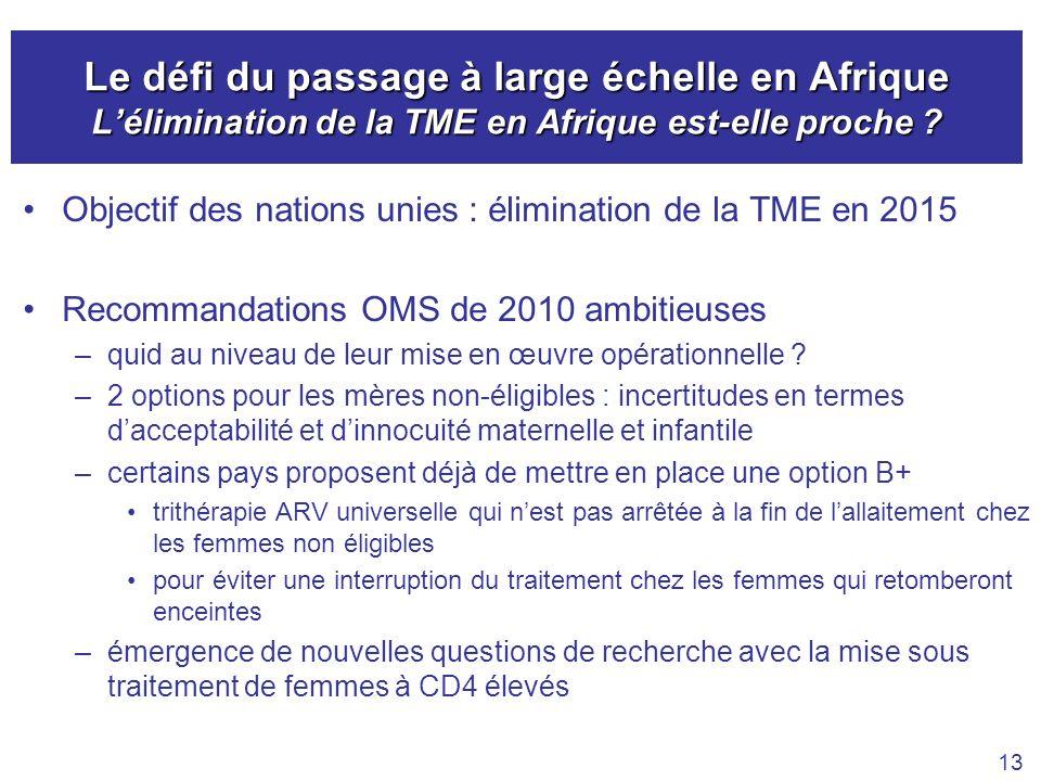 Le défi du passage à large échelle en Afrique Lélimination de la TME en Afrique est-elle proche ? Objectif des nations unies : élimination de la TME e