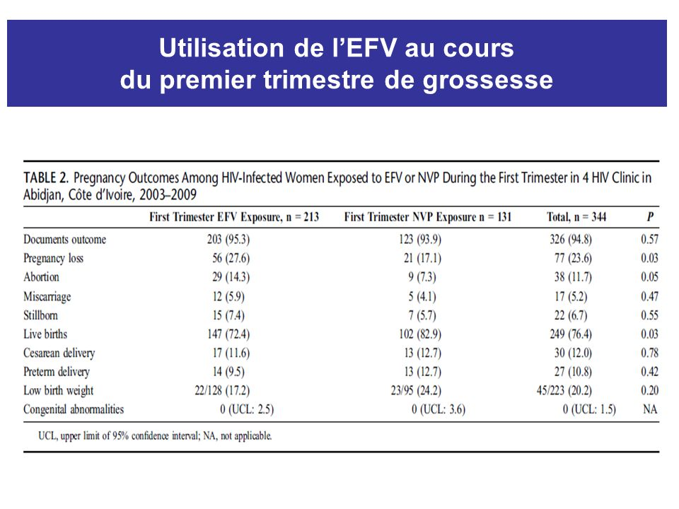 Utilisation de lEFV au cours du premier trimestre de grossesse