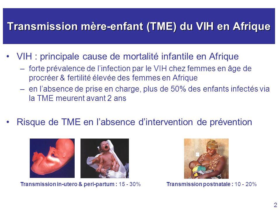 Transmission mère-enfant (TME) du VIH en Afrique VIH : principale cause de mortalité infantile en Afrique –forte prévalence de linfection par le VIH c