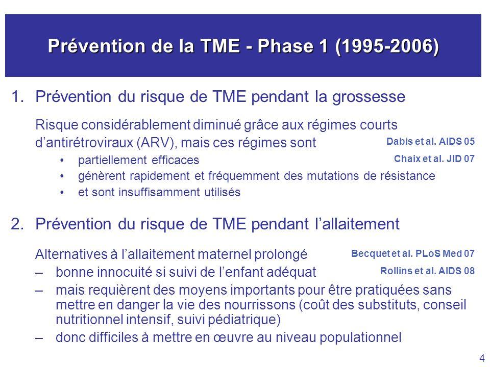 Prévention de la TME - Phase 1 (1995-2006) 1.Prévention du risque de TME pendant la grossesse Risque considérablement diminué grâce aux régimes courts