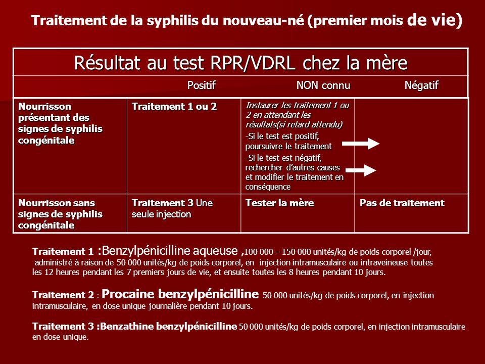 Nourrisson présentant des signes de syphilis congénitale Traitement 1 ou 2 Instaurer les traitement 1 ou 2 en attendant les résultats(si retard attend