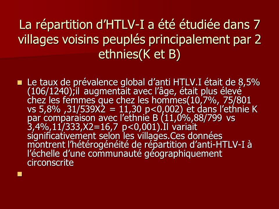 La répartition dHTLV-I a été étudiée dans 7 villages voisins peuplés principalement par 2 ethnies(K et B) La répartition dHTLV-I a été étudiée dans 7