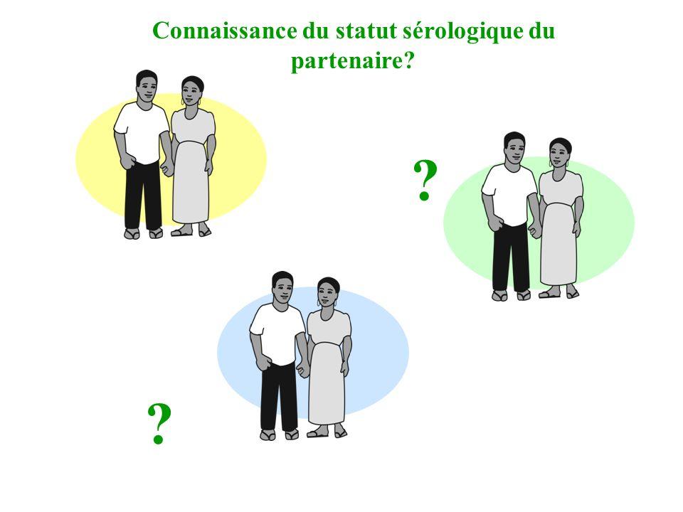 Connaissance du statut sérologique du partenaire