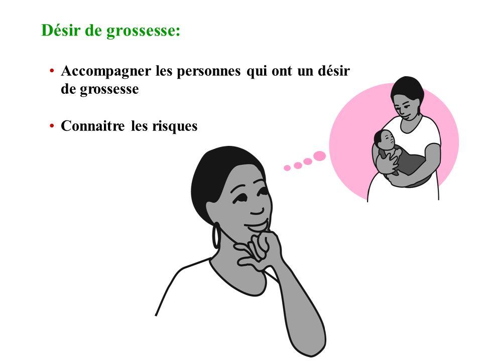 Désir de grossesse: Accompagner les personnes qui ont un désir de grossesse Connaitre les risques