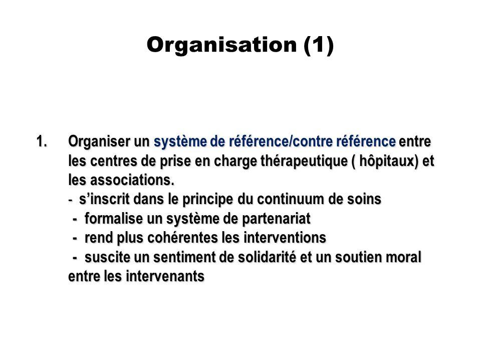 Organisation (1) 1.Organiser un système de référence/contre référence entre les centres de prise en charge thérapeutique ( hôpitaux) et les associations.