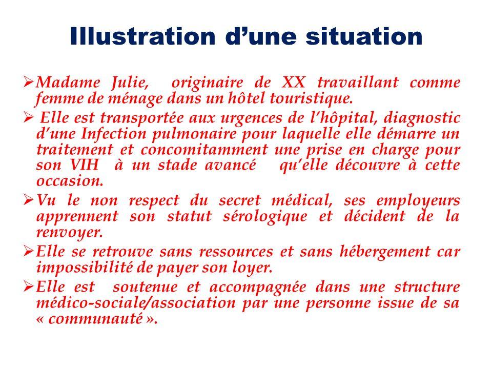 Illustration dune situation Madame Julie, originaire de XX travaillant comme femme de ménage dans un hôtel touristique.