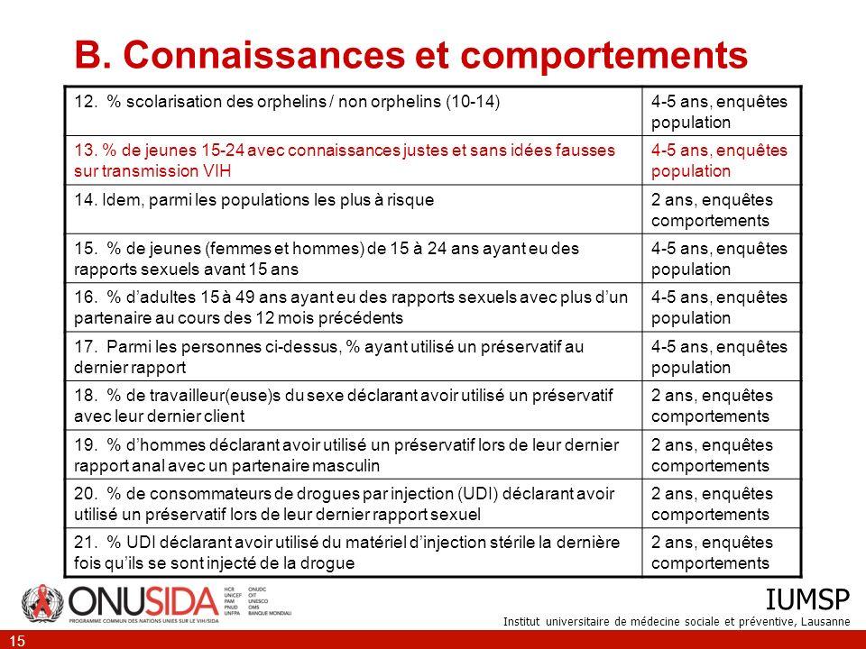 IUMSP Institut universitaire de médecine sociale et préventive, Lausanne 15 B.Connaissances et comportements 12.
