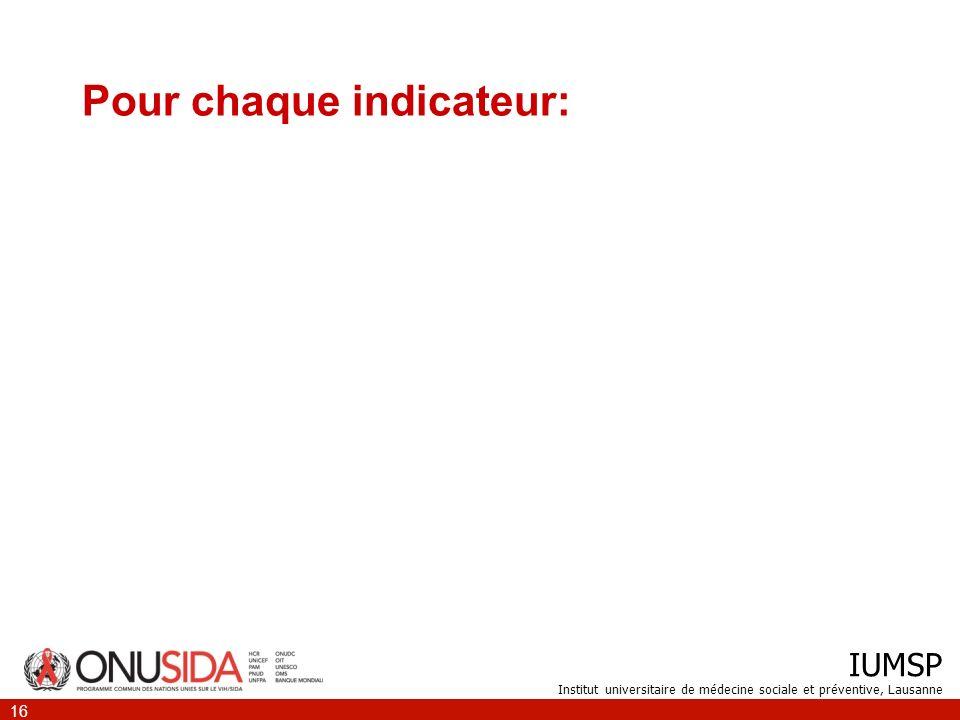 IUMSP Institut universitaire de médecine sociale et préventive, Lausanne 16 Pour chaque indicateur: