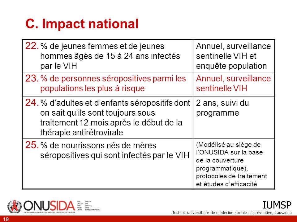 IUMSP Institut universitaire de médecine sociale et préventive, Lausanne 19 C.Impact national 22.