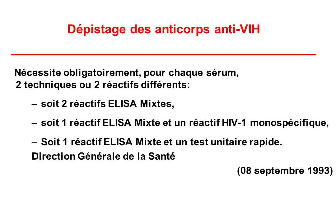 Dépistage des anticorps anti-VIH Nécessite obligatoirement, pour chaque sérum, 2 techniques ou 2 réactifs différents: –soit 2 réactifs ELISA Mixtes, –soit 1 réactif ELISA Mixte et un réactif HIV-1 monospécifique, –Soit 1 réactif ELISA Mixte et un test unitaire rapide.