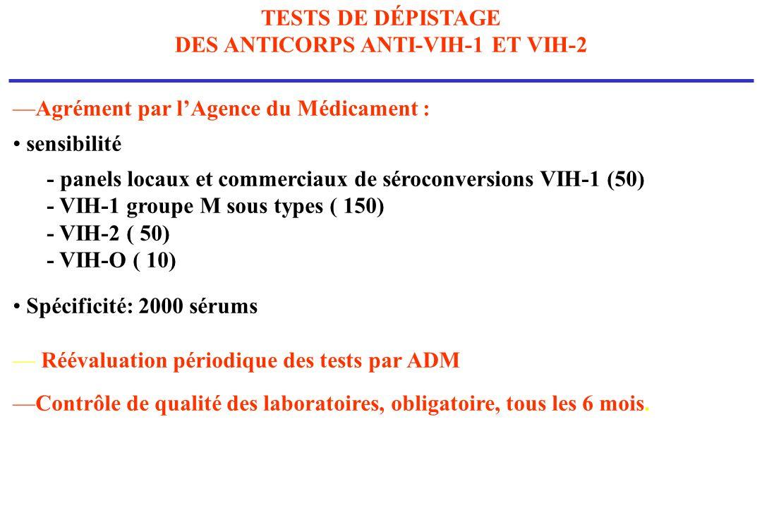 Agrément par lAgence du Médicament : sensibilité - panels locaux et commerciaux de séroconversions VIH-1 (50) - VIH-1 groupe M sous types ( 150) - VIH-2 ( 50) - VIH-O ( 10) Spécificité: 2000 sérums Réévaluation périodique des tests par ADM Contrôle de qualité des laboratoires, obligatoire, tous les 6 mois.