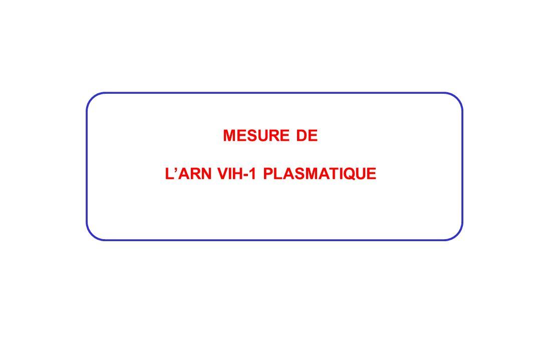 MESURE DE LARN VIH-1 PLASMATIQUE