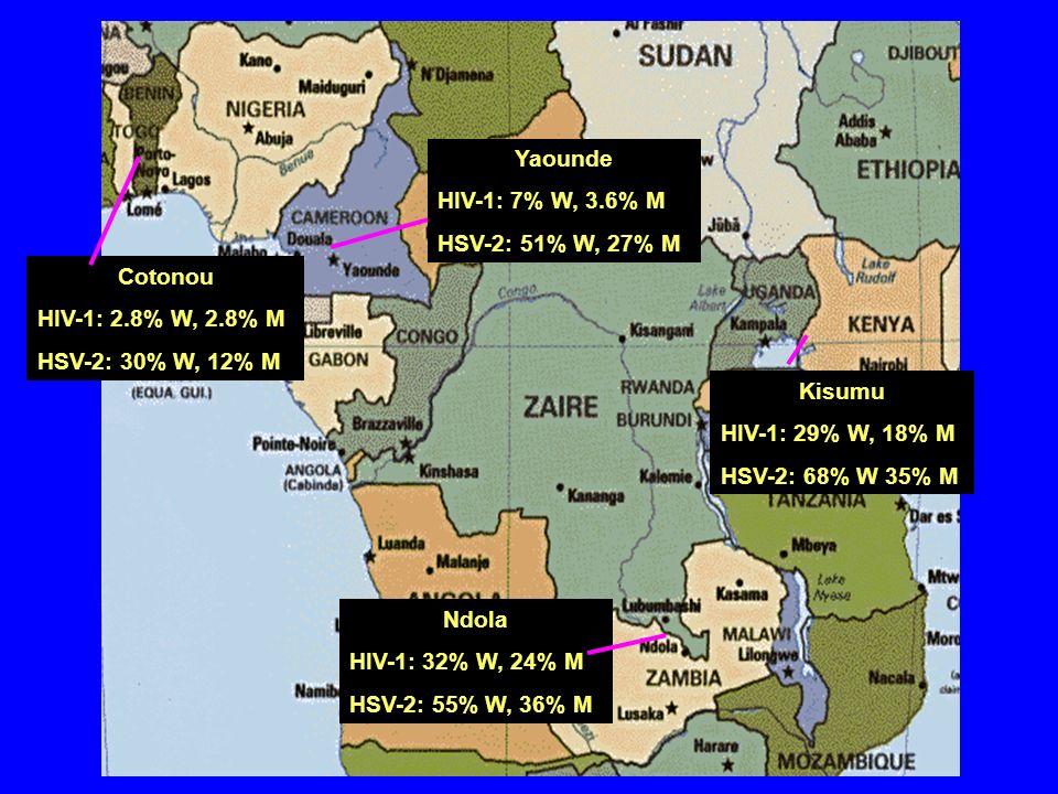 Ndola HIV-1: 32% W, 24% M HSV-2: 55% W, 36% M Yaounde HIV-1: 7% W, 3.6% M HSV-2: 51% W, 27% M Kisumu HIV-1: 29% W, 18% M HSV-2: 68% W 35% M Cotonou HI