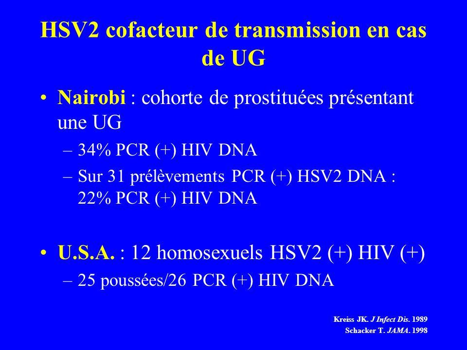 HSV2 cofacteur de transmission en cas de UG Nairobi : cohorte de prostituées présentant une UG –34% PCR (+) HIV DNA –Sur 31 prélèvements PCR (+) HSV2