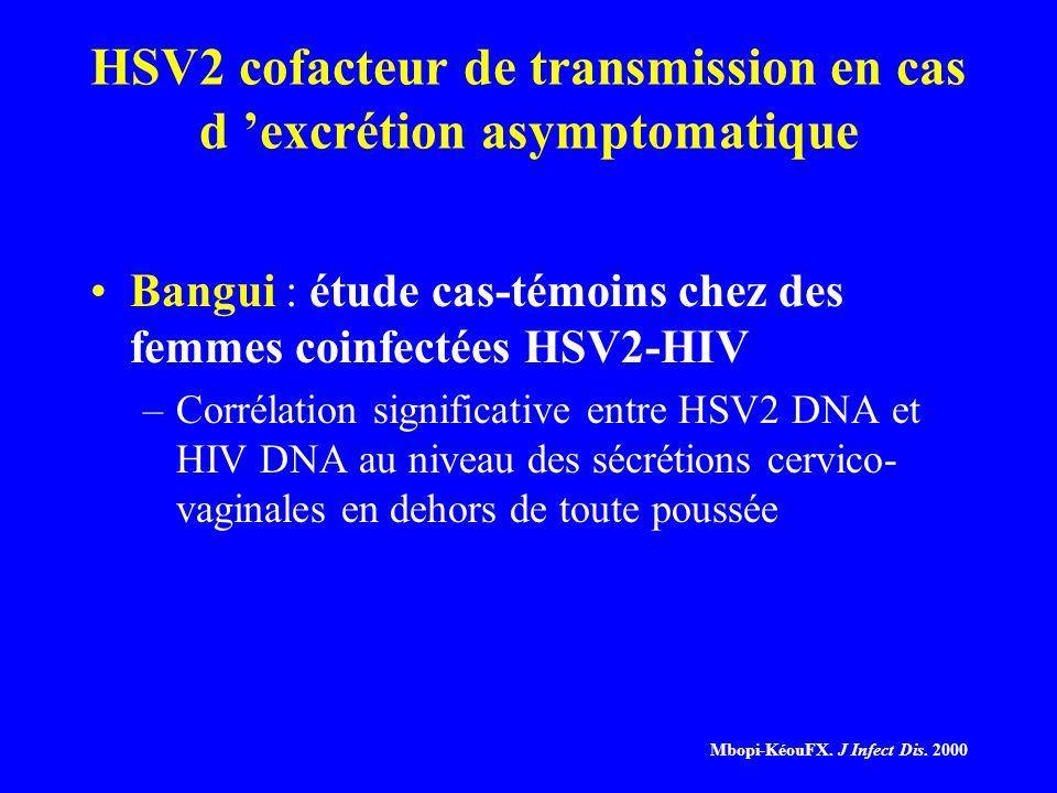 HSV2 cofacteur de transmission en cas d excrétion asymptomatique Bangui : étude cas-témoins chez des femmes coinfectées HSV2-HIV –Corrélation signific
