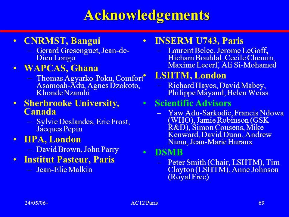 24/05/06 -AC12 Paris69Acknowledgements CNRMST, Bangui –Gerard Gresenguet, Jean-de- Dieu Longo WAPCAS, Ghana –Thomas Agyarko-Poku, Comfort Asamoah-Adu,