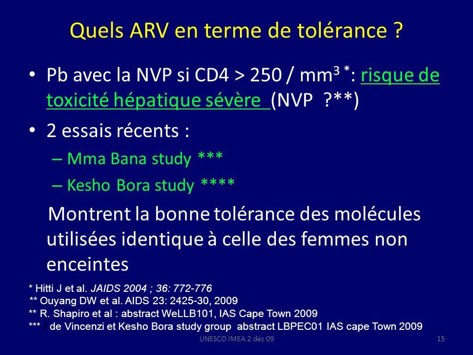 Quels ARV en terme de tolérance ? Pb avec la NVP si CD4 > 250 / mm 3 * : risque de toxicité hépatique sévère (NVP ?**) 2 essais récents : – Mma Bana s