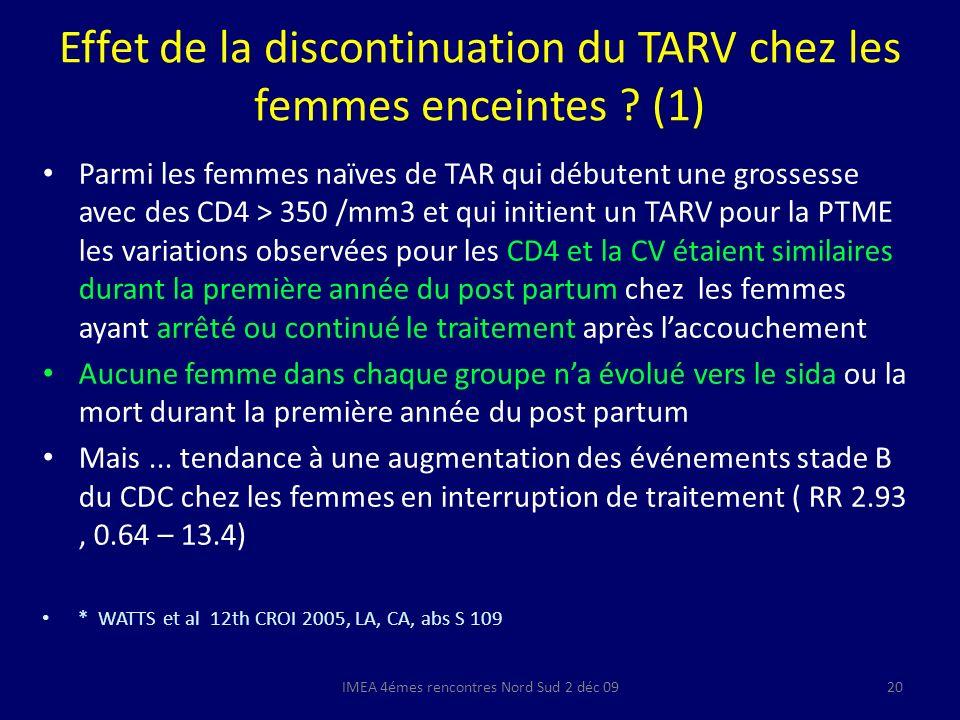 Effet de la discontinuation du TARV chez les femmes enceintes ? (1) Parmi les femmes naïves de TAR qui débutent une grossesse avec des CD4 > 350 /mm3