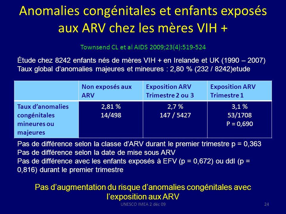 Anomalies congénitales et enfants exposés aux ARV chez les mères VIH + Townsend CL et al AIDS 2009;23(4):519-524 Non exposés aux ARV Exposition ARV Tr