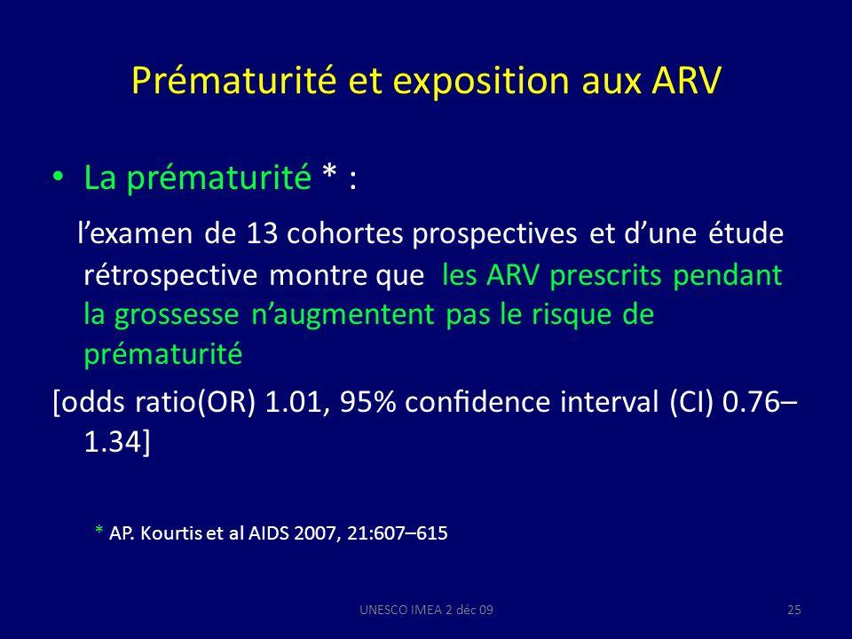 Prématurité et exposition aux ARV La prématurité * : lexamen de 13 cohortes prospectives et dune étude rétrospective montre que les ARV prescrits pend