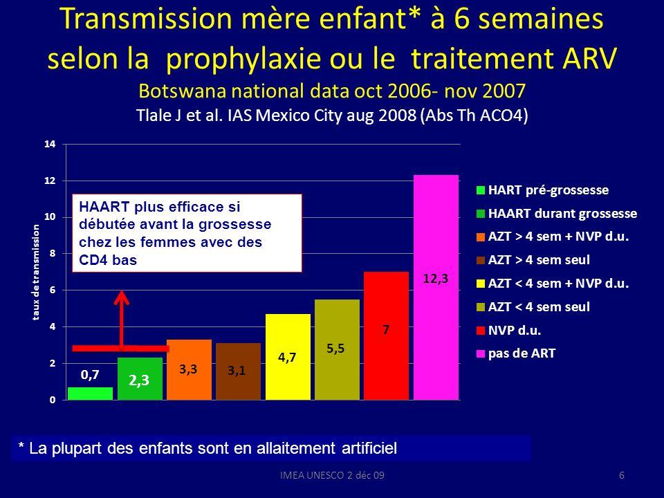 Transmission mère enfant* à 6 semaines selon la prophylaxie ou le traitement ARV Botswana national data oct 2006- nov 2007 Tlale J et al. IAS Mexico C