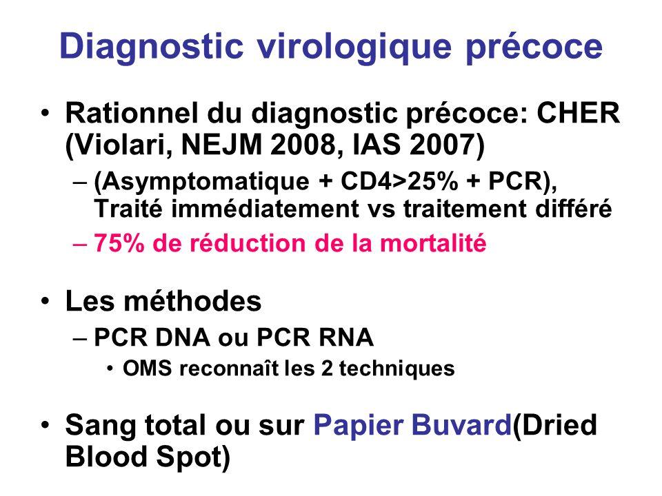 Diagnostic virologique précoce Rationnel du diagnostic précoce: CHER (Violari, NEJM 2008, IAS 2007) –(Asymptomatique + CD4>25% + PCR), Traité immédiatement vs traitement différé –75% de réduction de la mortalité Les méthodes –PCR DNA ou PCR RNA OMS reconnaît les 2 techniques Sang total ou sur Papier Buvard(Dried Blood Spot)