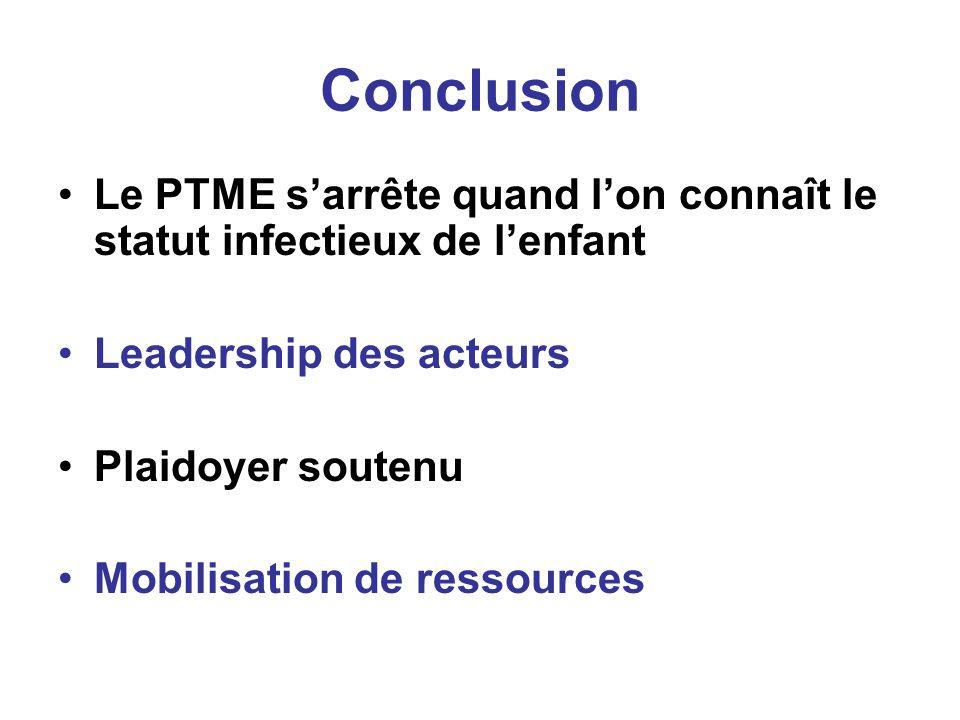Conclusion Le PTME sarrête quand lon connaît le statut infectieux de lenfant Leadership des acteurs Plaidoyer soutenu Mobilisation de ressources