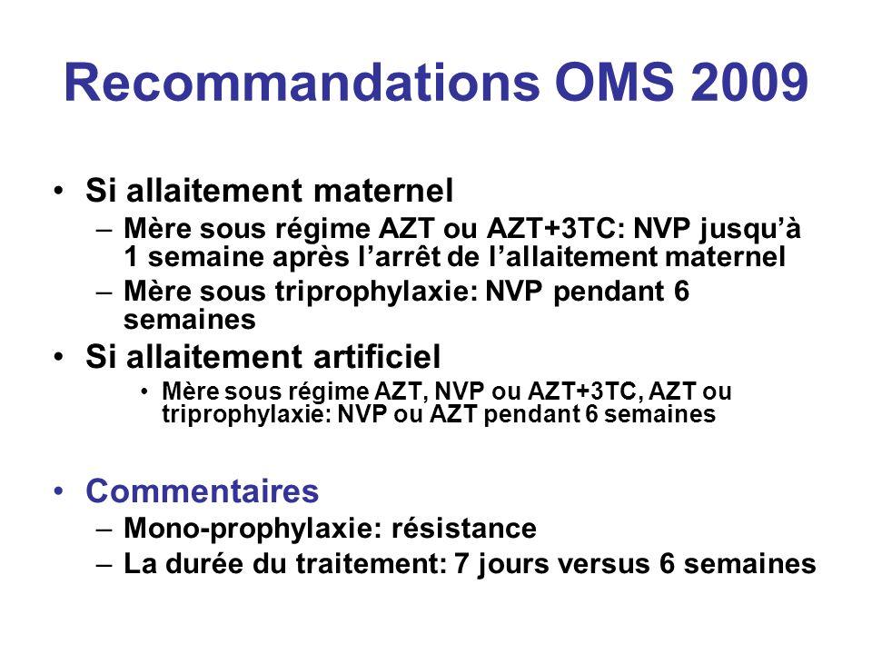 Recommandations OMS 2009 Si allaitement maternel –Mère sous régime AZT ou AZT+3TC: NVP jusquà 1 semaine après larrêt de lallaitement maternel –Mère sous triprophylaxie: NVP pendant 6 semaines Si allaitement artificiel Mère sous régime AZT, NVP ou AZT+3TC, AZT ou triprophylaxie: NVP ou AZT pendant 6 semaines Commentaires –Mono-prophylaxie: résistance –La durée du traitement: 7 jours versus 6 semaines