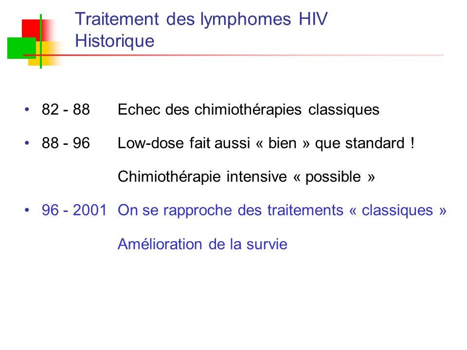 Traitement des lymphomes HIV Historique 82 - 88Echec des chimiothérapies classiques 88 - 96Low-dose fait aussi « bien » que standard ! Chimiothérapie