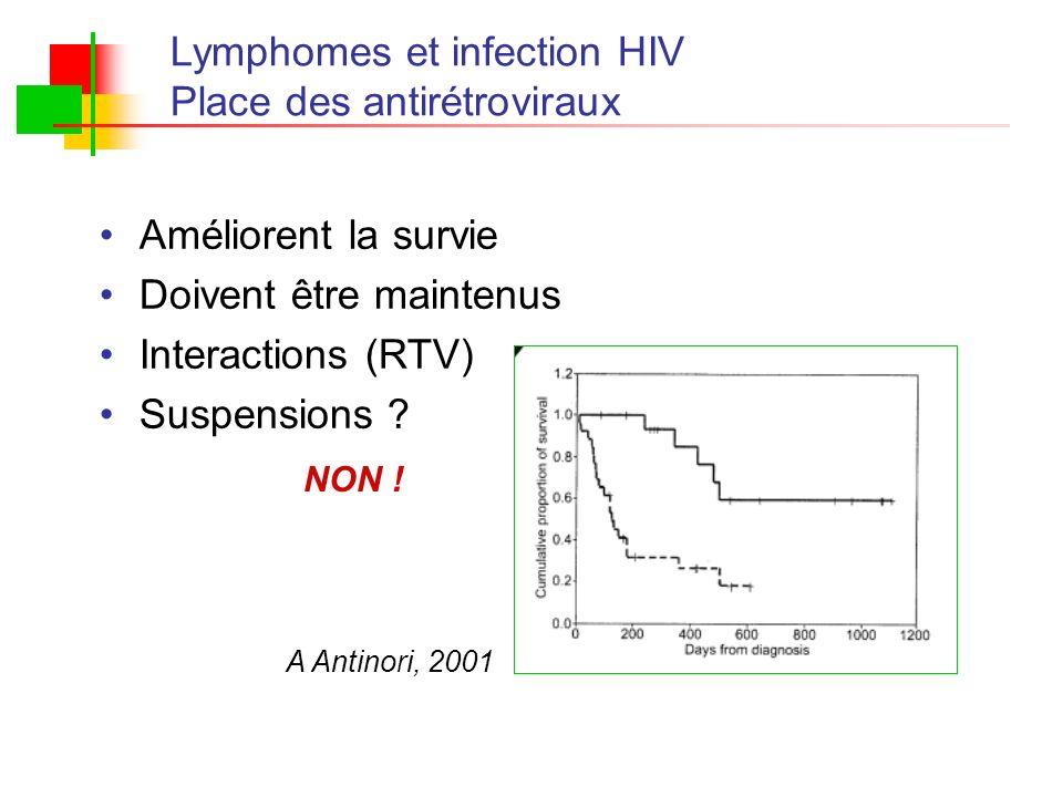 Lymphomes et infection HIV Place des antirétroviraux Améliorent la survie Doivent être maintenus Interactions (RTV) Suspensions ? A Antinori, 2001 NON
