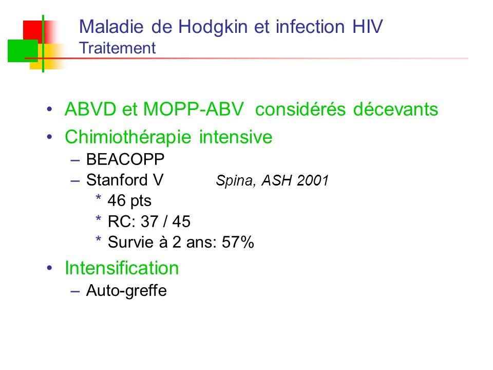 ABVD et MOPP-ABV considérés décevants Chimiothérapie intensive –BEACOPP –Stanford V Spina, ASH 2001 *46 pts *RC: 37 / 45 *Survie à 2 ans: 57% Intensif