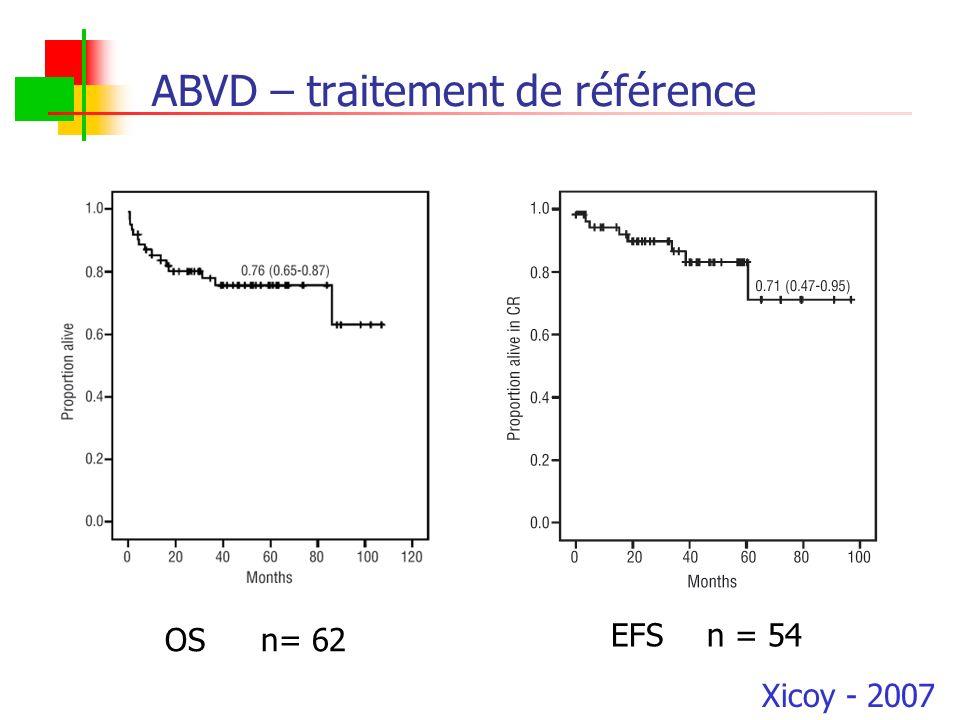 ABVD – traitement de référence OSn= 62 EFSn = 54 Xicoy - 2007