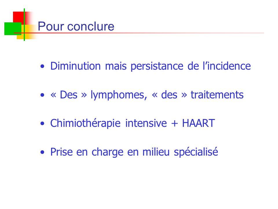 Pour conclure Diminution mais persistance de lincidence « Des » lymphomes, « des » traitements Chimiothérapie intensive + HAART Prise en charge en mil