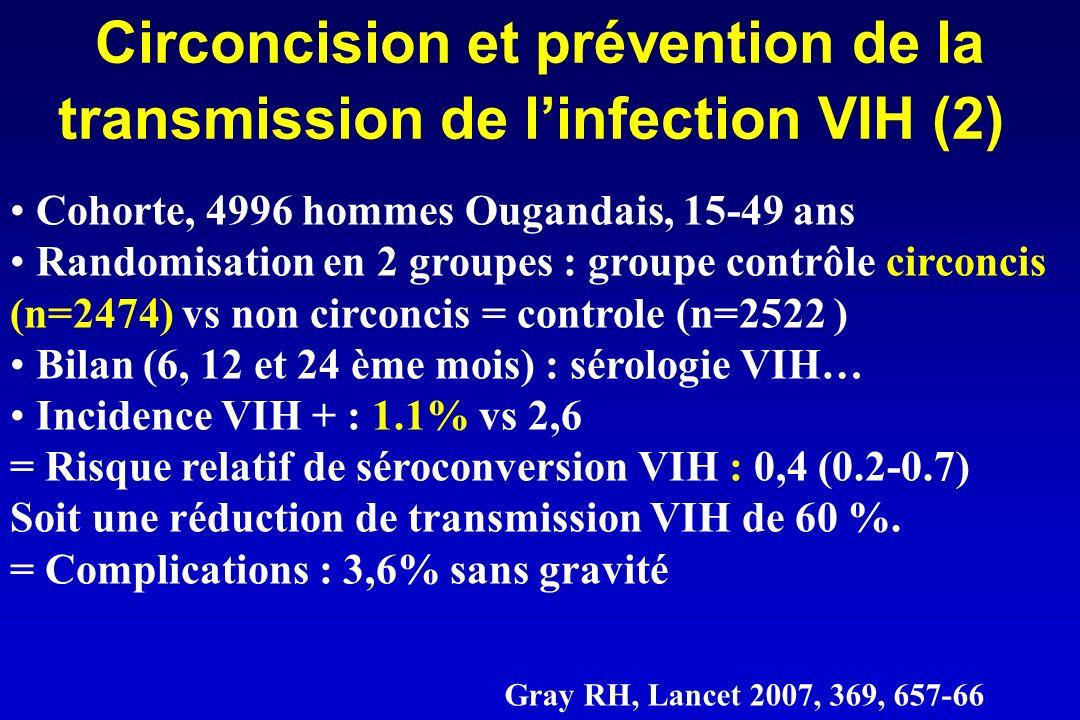 Circoncision et prévention de la transmission de linfection VIH (2) Gray RH, Lancet 2007, 369, 657-66 Cohorte, 4996 hommes Ougandais, 15-49 ans Random