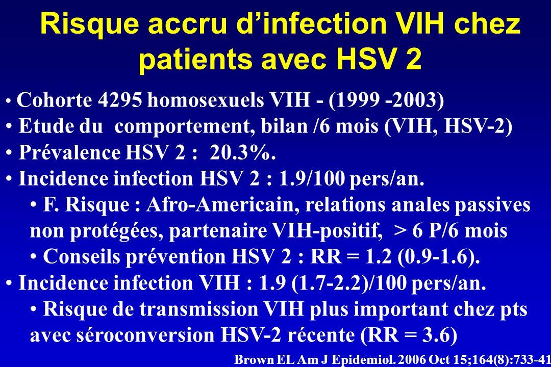 Risque accru dinfection VIH chez patients avec HSV 2 Brown EL Am J Epidemiol. 2006 Oct 15;164(8):733-41.. Cohorte 4295 homosexuels VIH - (1999 -2003)