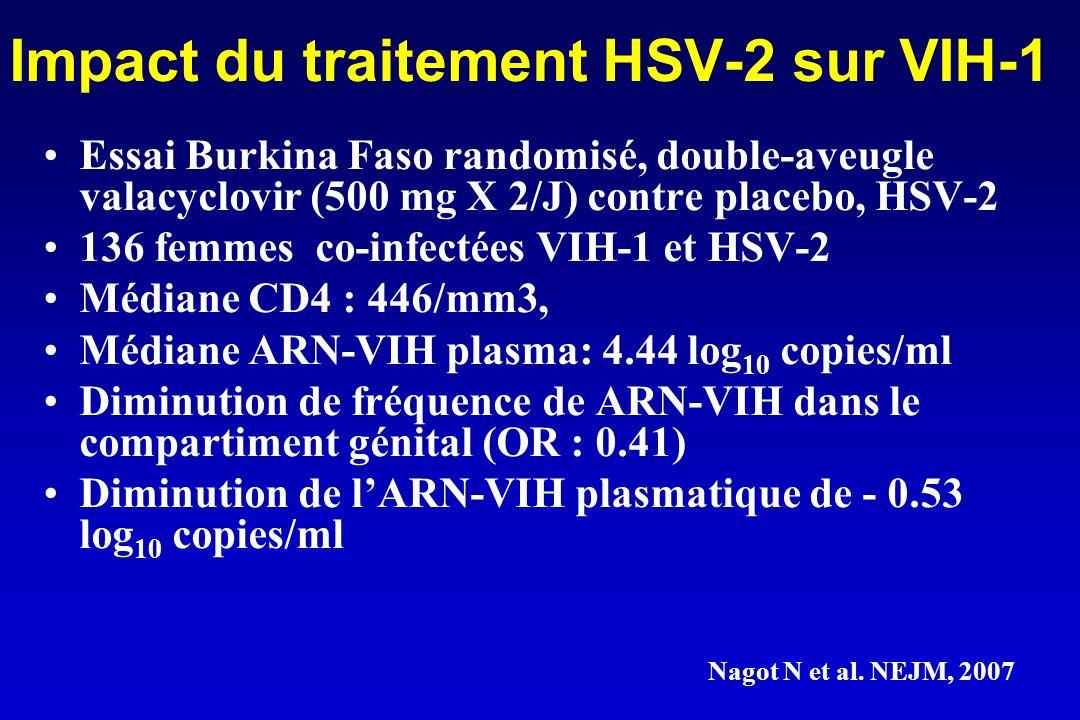 Impact du traitement HSV-2 sur VIH-1 Essai Burkina Faso randomisé, double-aveugle valacyclovir (500 mg X 2/J) contre placebo, HSV-2 136 femmes co-infe