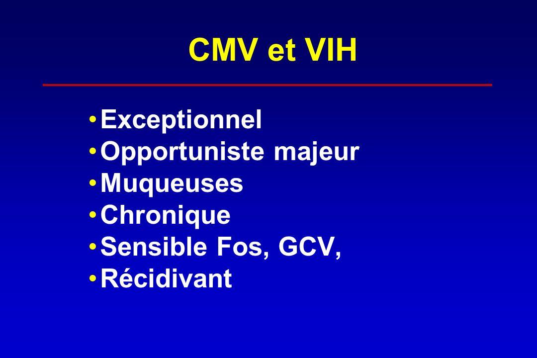 CMV et VIH Exceptionnel Opportuniste majeur Muqueuses Chronique Sensible Fos, GCV, Récidivant