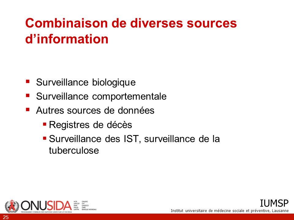 IUMSP Institut universitaire de médecine sociale et préventive, Lausanne 25 Combinaison de diverses sources dinformation Surveillance biologique Surve