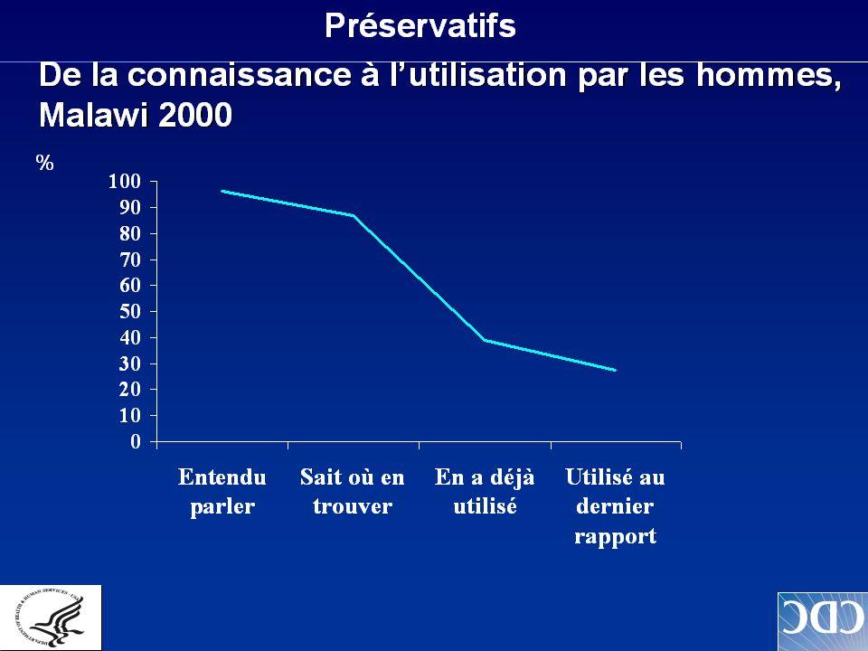 IUMSP Institut universitaire de médecine sociale et préventive, Lausanne 34
