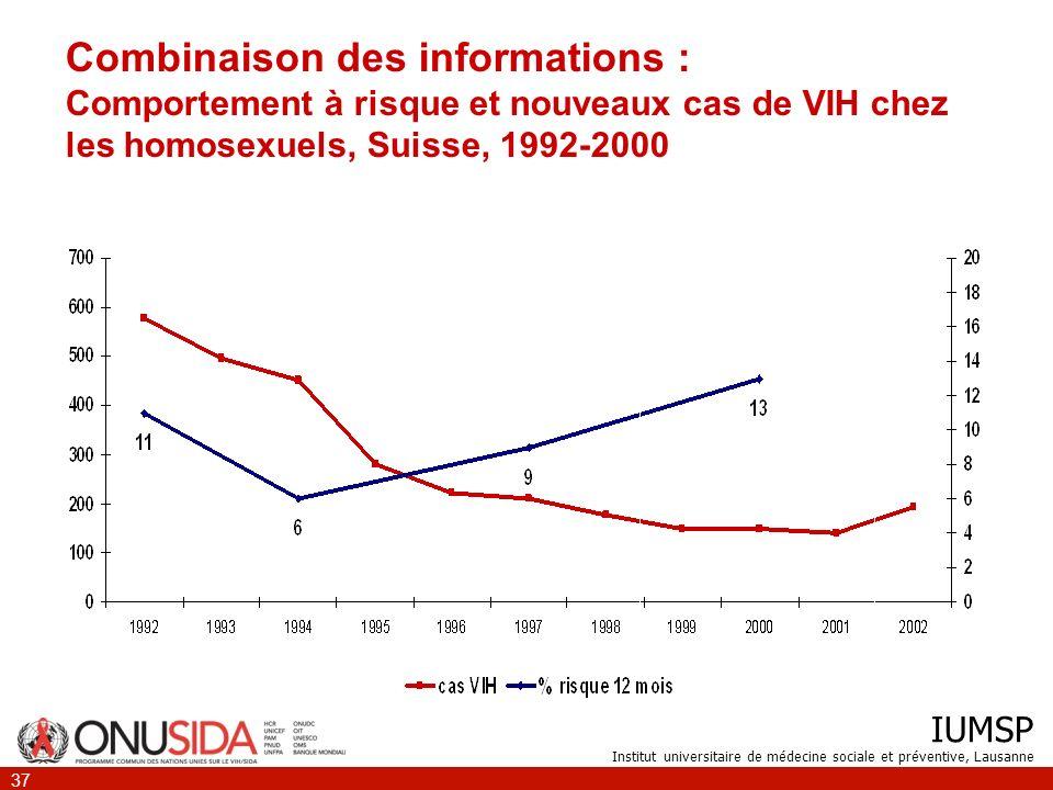 IUMSP Institut universitaire de médecine sociale et préventive, Lausanne 37 Combinaison des informations : Comportement à risque et nouveaux cas de VI